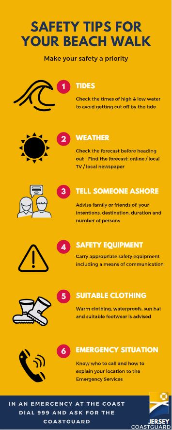 Safety tips for beach walk